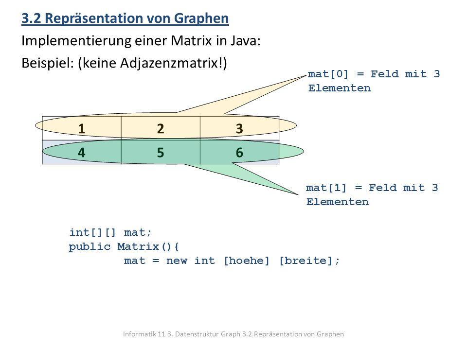 Informatik 11 3. Datenstruktur Graph 3.2 Repräsentation von Graphen 3.2 Repräsentation von Graphen Implementierung einer Matrix in Java: Beispiel: (ke
