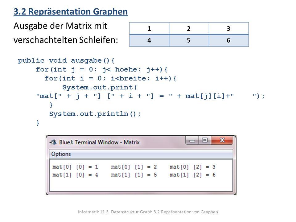 Informatik 11 3. Datenstruktur Graph 3.2 Repräsentation von Graphen 3.2 Repräsentation Graphen Ausgabe der Matrix mit verschachtelten Schleifen: publi