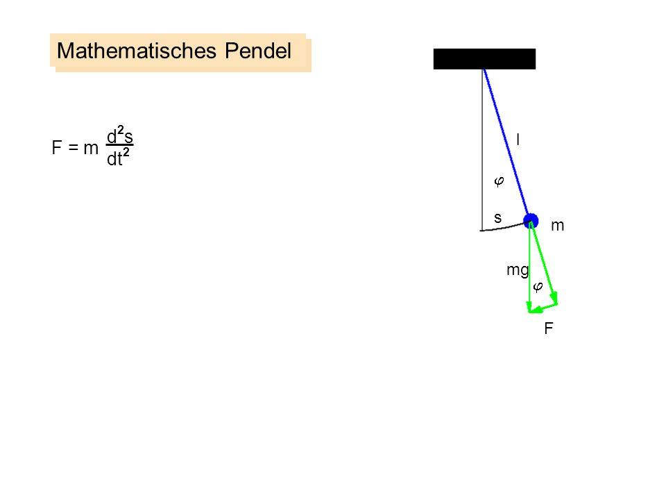 Mathematisches Pendel m s F l mg d2sd2s dt 2 F = m
