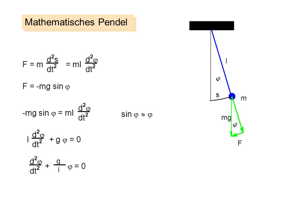 Mathematisches Pendel d2sd2s dt 2 F = m = ml F = -mg sin d 2 dt 2 -mg sin = ml d 2 dt 2 sin l + g = 0 d 2 dt 2 + = 0 d 2 dt 2 g l m s F l mg
