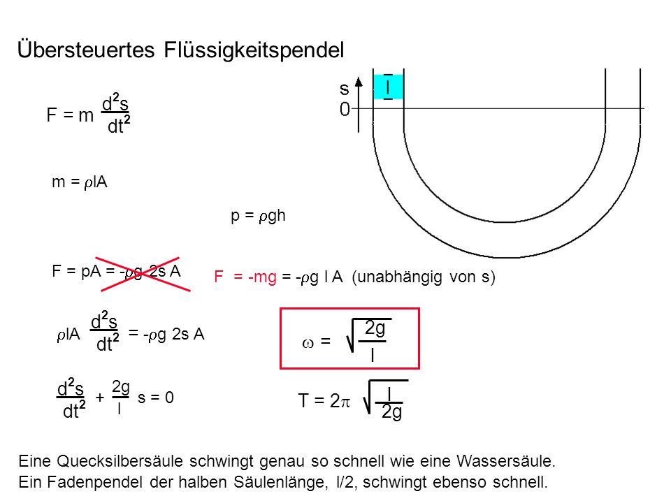 Übersteuertes Flüssigkeitspendel d2sd2s dt 2 F = m m = lA p = gh F = pA = - g 2s A d2sd2s dt 2 lA = - g 2s A d2sd2s dt 2 + s = 0 2g l = l T = 2 l 2g E