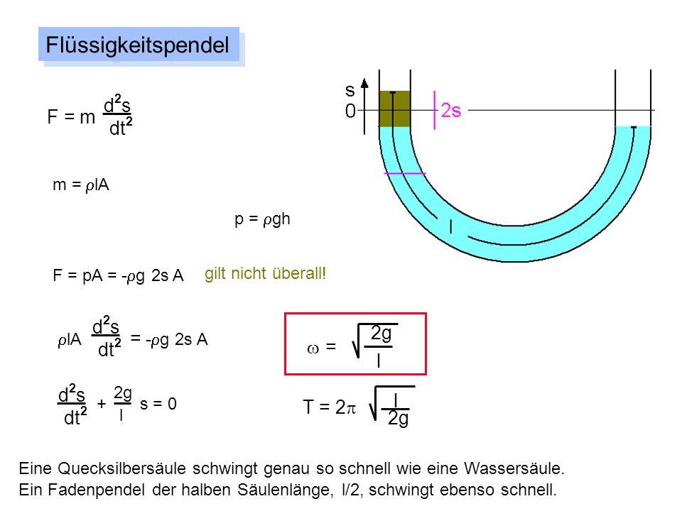 d2sd2s dt 2 F = m Flüssigkeitspendel m = lA p = gh F = pA = - g 2s A d2sd2s dt 2 lA = - g 2s A d2sd2s dt 2 + s = 0 2g l = l T = 2 l 2g Eine Quecksilbe