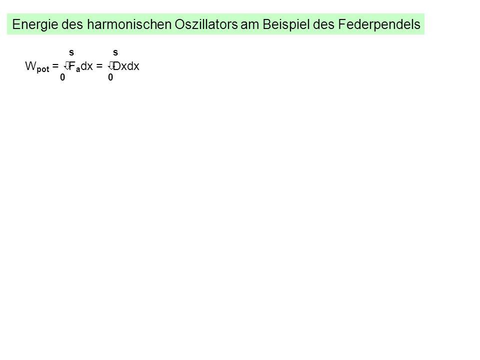 Energie des harmonischen Oszillators am Beispiel des Federpendels W pot = òF a dx = òDxdx s 00 s