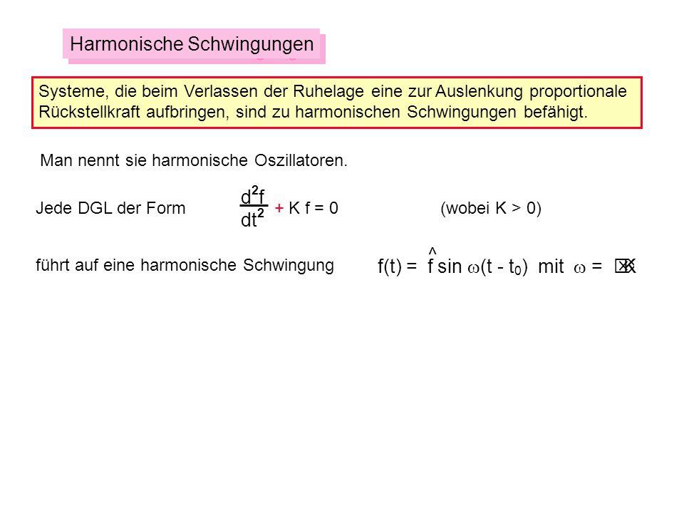 Harmonische Schwingungen Systeme, die beim Verlassen der Ruhelage eine zur Auslenkung proportionale Rückstellkraft aufbringen, sind zu harmonischen Sc