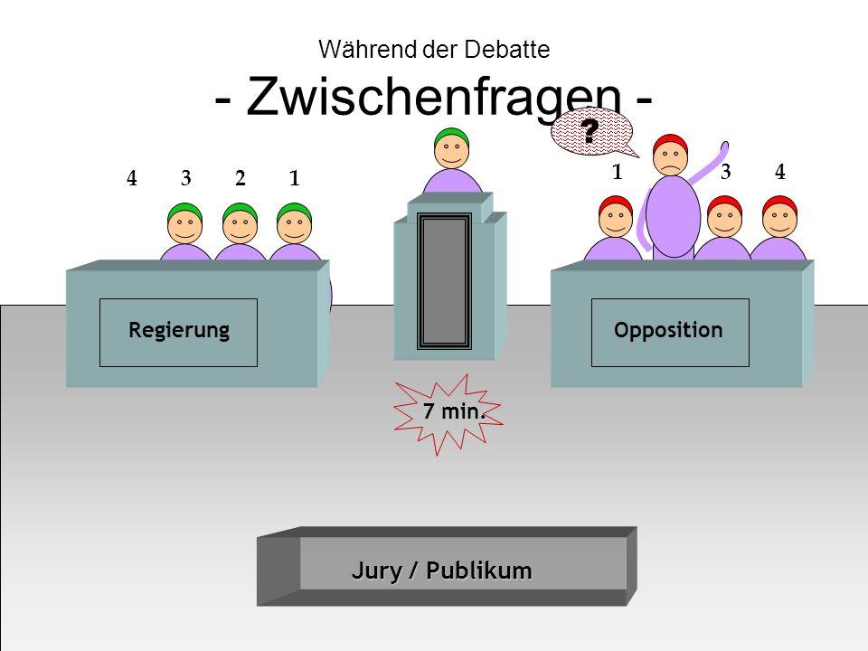 Während der Debatte - Zwischenfragen - Jury / Publikum Regierung 4 3 2 1 1 3 4 7 min. ? Opposition