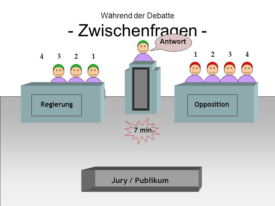 Während der Debatte - Zwischenfragen - Jury / Publikum Regierung 4 3 2 1 1 2 3 4 7 min. Antwort Opposition