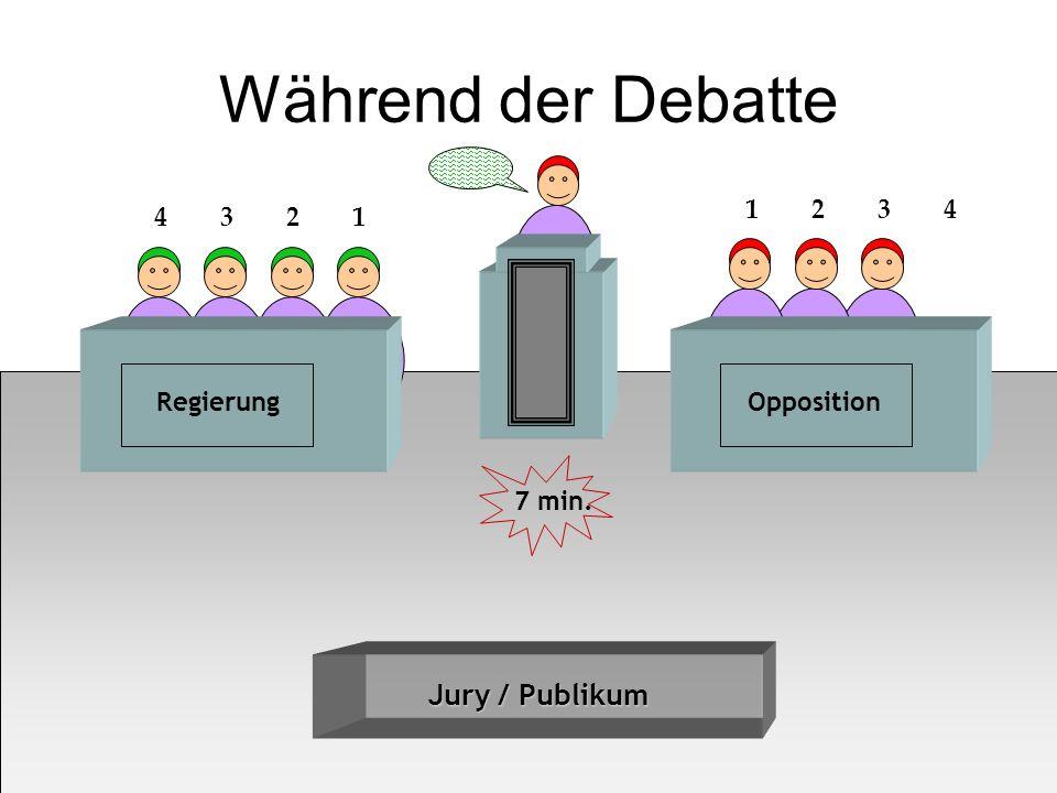 Während der Debatte Jury / Publikum RegierungOpposition 4 3 2 1 1 2 3 4 7 min.