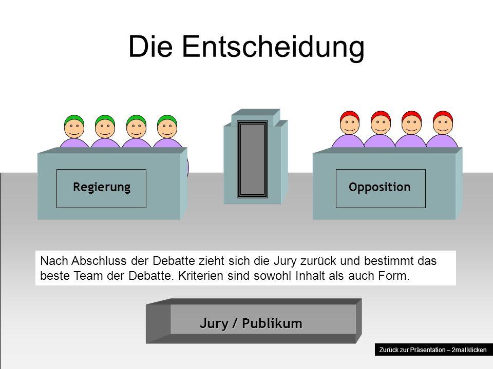 Die Entscheidung Jury / Publikum RegierungOpposition Nach Abschluss der Debatte zieht sich die Jury zurück und bestimmt das beste Team der Debatte. Kr