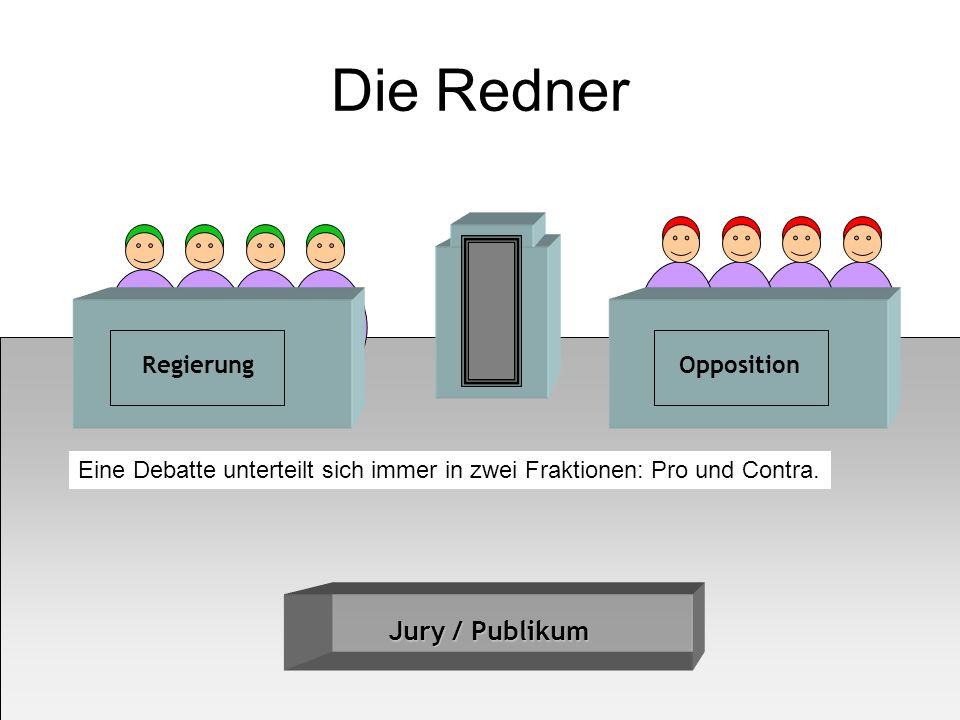 Die Redner Jury / Publikum RegierungOpposition Eine Debatte unterteilt sich immer in zwei Fraktionen: Pro und Contra.
