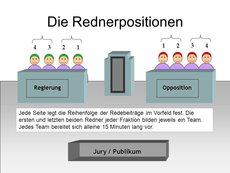 Die Rednerpositionen Jury / Publikum RegierungOpposition 4 3 2 1 1 2 3 4 Jede Seite legt die Reihenfolge der Redebeiträge im Vorfeld fest. Die ersten
