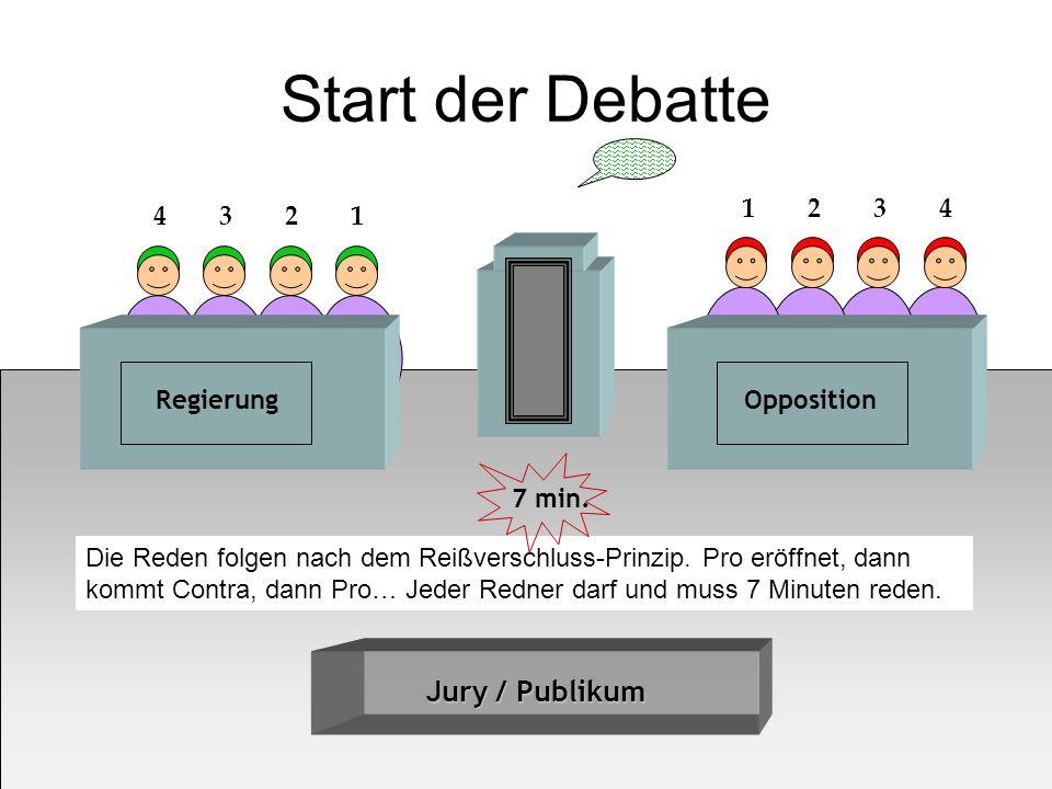 Die Reden folgen nach dem Reißverschluss-Prinzip. Pro eröffnet, dann kommt Contra, dann Pro… Jeder Redner darf und muss 7 Minuten reden. Start der Deb
