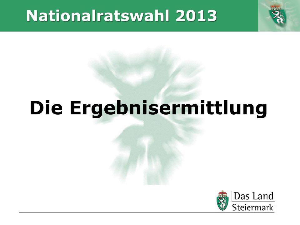 Autor Nationalratswahl 2013 Die Ergebnisermittlung
