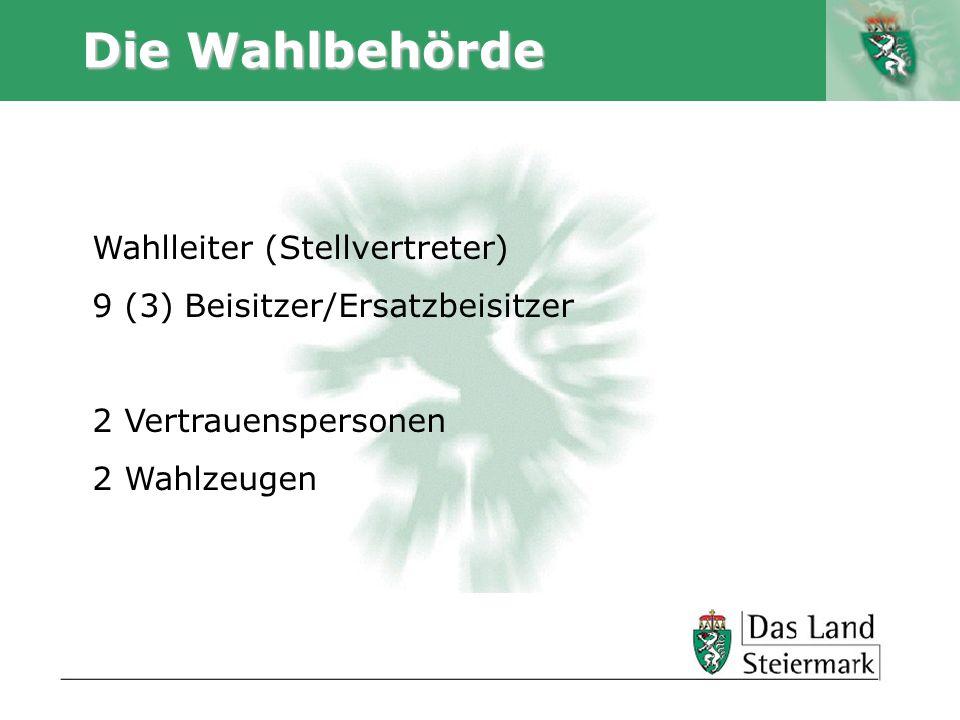 Autor Der Wahlakt Der Wahlakt besteht aus: Teil A (ist der Bezirkshauptmannschaft Hartberg-Fürstenfeld so rasch als möglich am Wahlsonntag, den 29.