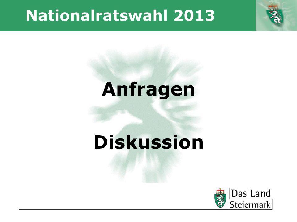 Autor Nationalratswahl 2013 Anfragen Diskussion
