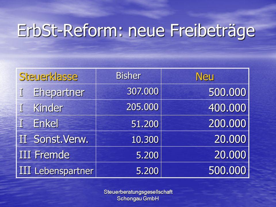 Steuerberatungsgesellschaft Schongau GmbH neue Steuersätze nach Reform Bis Bis StKlasse I StKlasse II StKlasse III 75.000 7 % 30 % 300.000 11 % 30 % 600.000 15 % 30 % 6.000.000 19 % 30 % 13.000.000 23 % 50 % 26.000.000 27 % 50 % Darüber 30 % 50 %