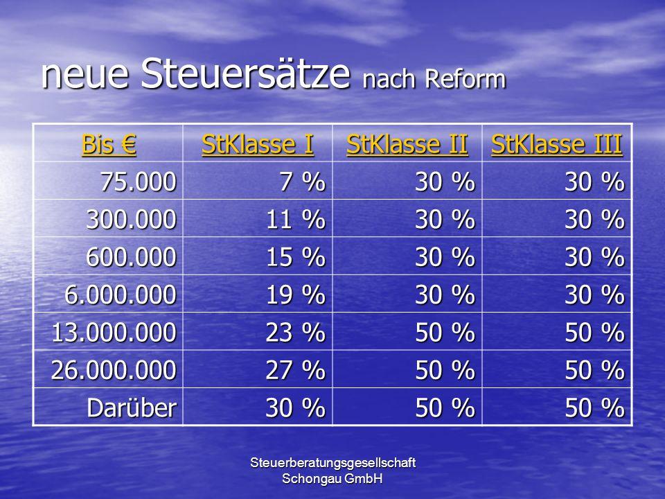 Steuerberatungsgesellschaft Schongau GmbH neue Steuersätze nach Reform Bis Bis StKlasse I StKlasse II StKlasse III 75.000 7 % 30 % 300.000 11 % 30 % 6