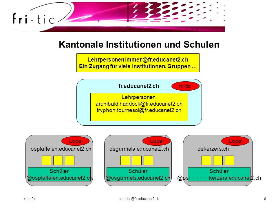 4.11.04courriel @fr.educanet2.ch9 Institutionen Das Einrichten einer Institution ist nicht obligatorisch, jedoch gratis.