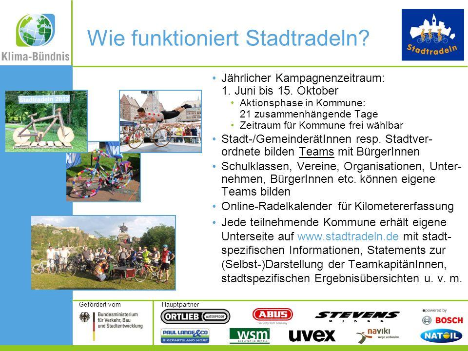 HauptpartnerGefördert vom Auszeichnung: EinzelradlerInnen und/oder Teams lokal durch die teilnehmende Kommune Städte und Gemeinden sowie STADTRADLER- STARS (s.