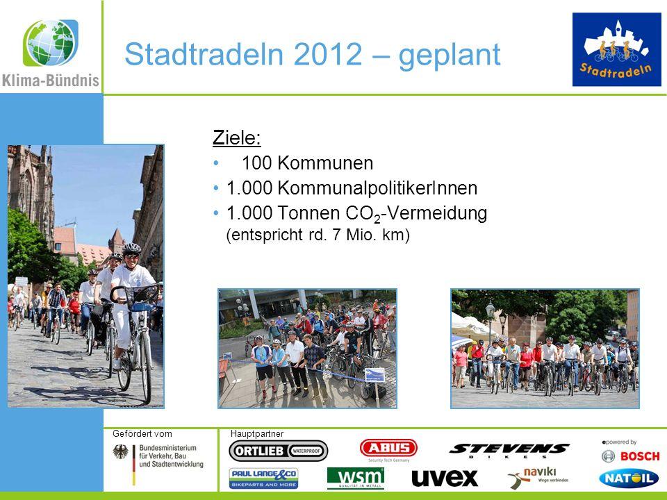 HauptpartnerGefördert vom Ziele: 100 Kommunen 1.000 KommunalpolitikerInnen 1.000 Tonnen CO 2 -Vermeidung (entspricht rd. 7 Mio. km) Stadtradeln 2012 –