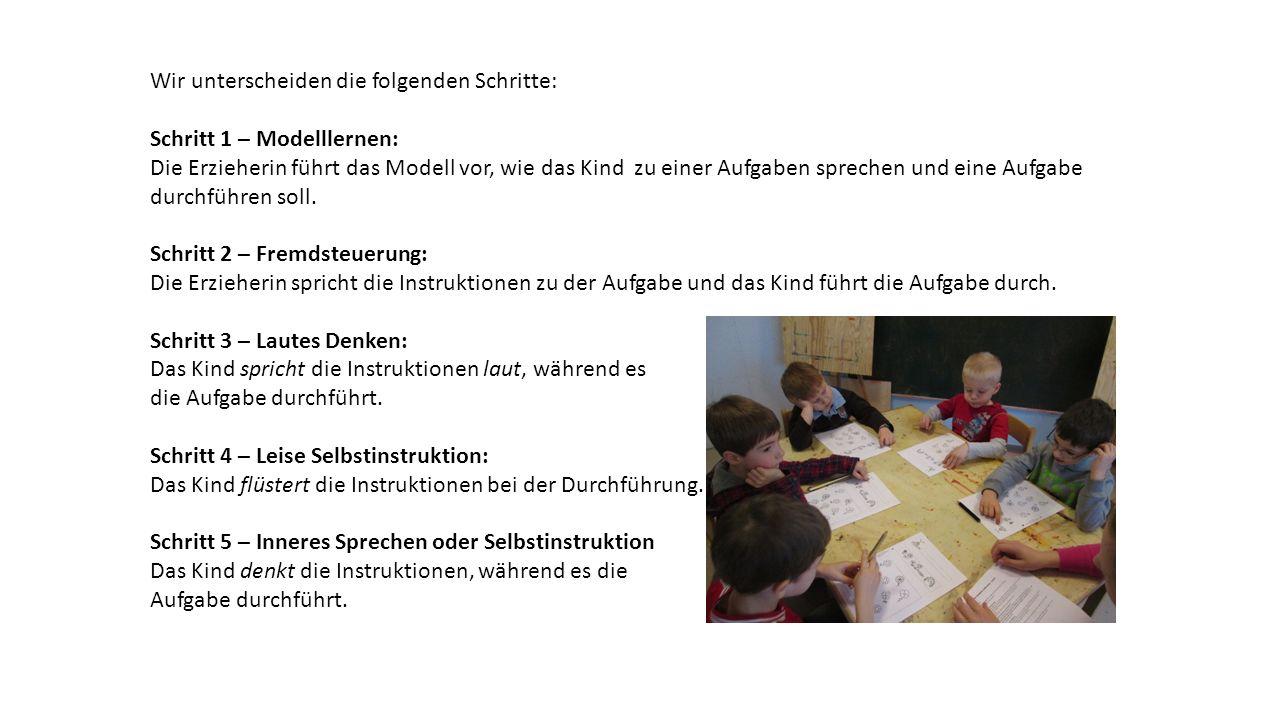 Wir unterscheiden die folgenden Schritte: Schritt 1 – Modelllernen: Die Erzieherin führt das Modell vor, wie das Kind zu einer Aufgaben sprechen und e