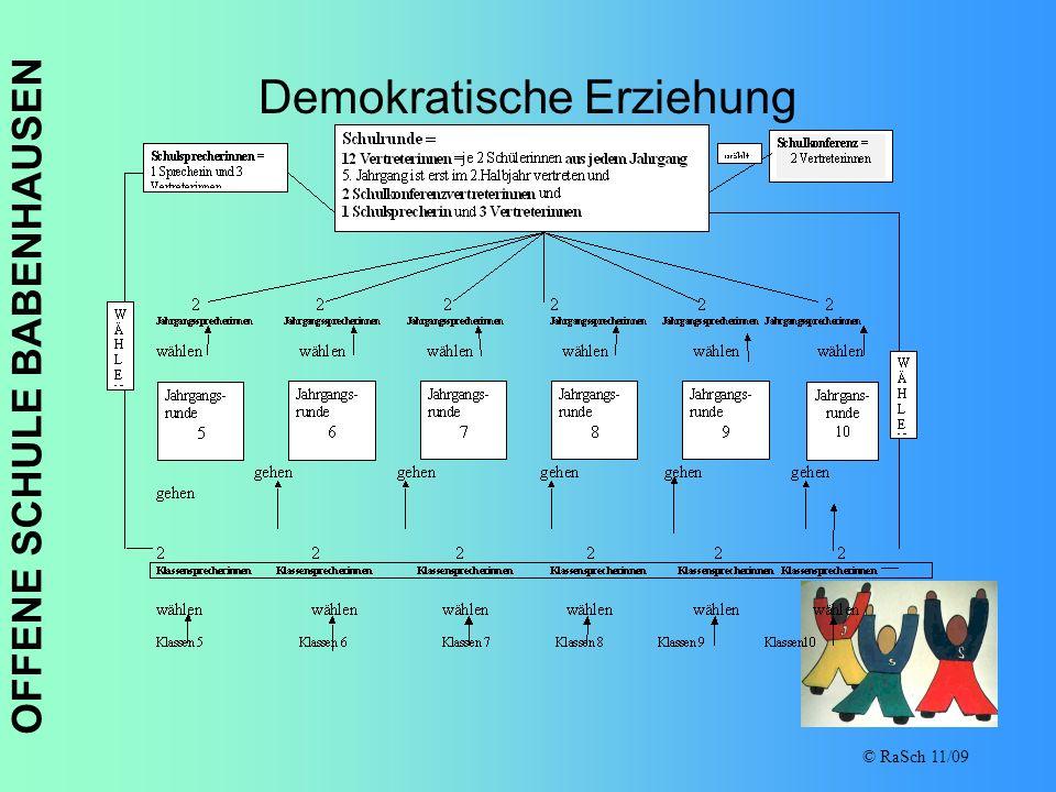 OFFENE SCHULE BABENHAUSEN © RaSch 11/09 Demokratische Erziehung