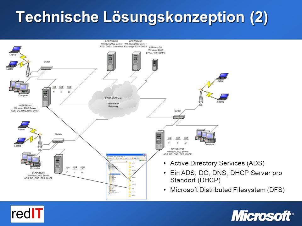 Windows 2003 AD educanet AI Zentrale ADZentrale AD Ein Server pro SchulhausEin Server pro Schulhaus Jeder Lehrer und jeder Schüler hat einen pers.
