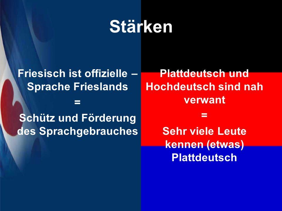 Stärken Friesisch ist offizielle – Sprache Frieslands = Schütz und Förderung des Sprachgebrauches Plattdeutsch und Hochdeutsch sind nah verwant = Sehr