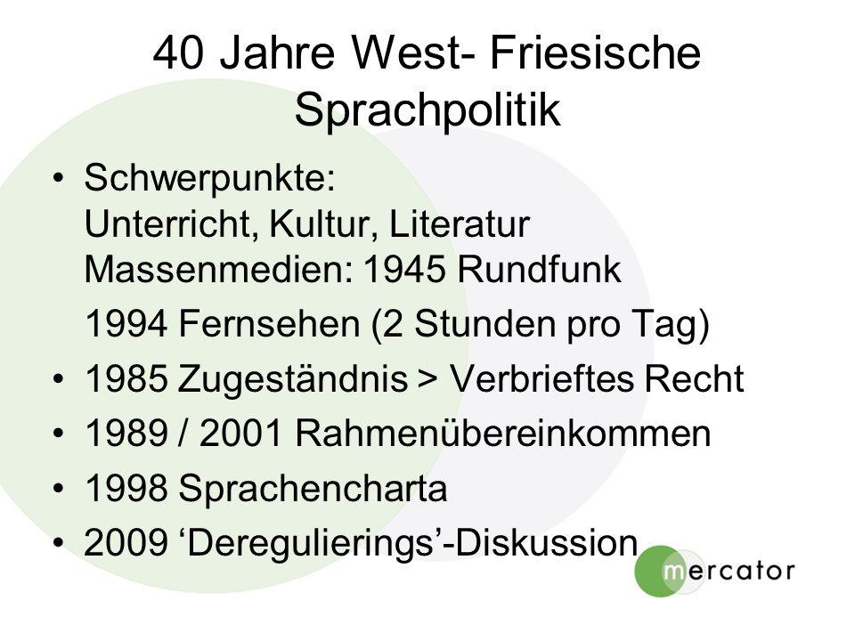 40 Jahre West- Friesische Sprachpolitik Schwerpunkte: Unterricht, Kultur, Literatur Massenmedien: 1945 Rundfunk 1994 Fernsehen (2 Stunden pro Tag) 198