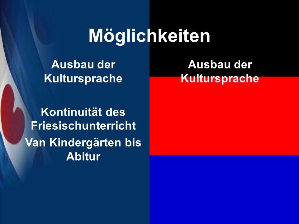 Möglichkeiten Ausbau der Kultursprache Kontinuität des Friesischunterricht Van Kindergärten bis Abitur Ausbau der Kultursprache