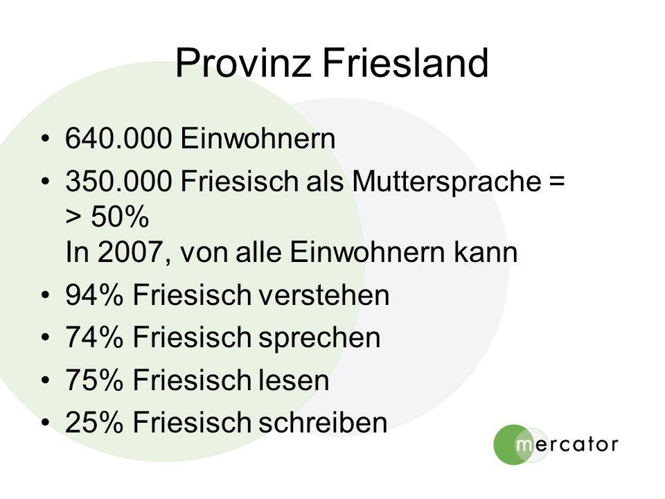 Provinz Friesland 640.000 Einwohnern 350.000 Friesisch als Muttersprache = > 50% In 2007, von alle Einwohnern kann 94% Friesisch verstehen 74% Friesis