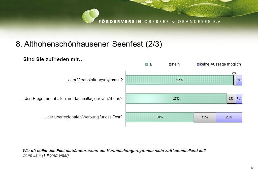 16 8. Althohenschönhausener Seenfest (2/3)