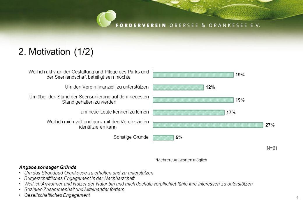 4 2. Motivation (1/2) Angabe sonstiger Gründe Um das Strandbad Orankesee zu erhalten und zu unterstützen Bürgerschaftliches Engagement in der Nachbars