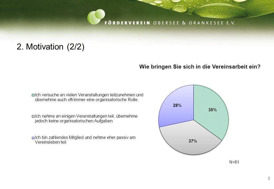 5 2. Motivation (2/2) N=61