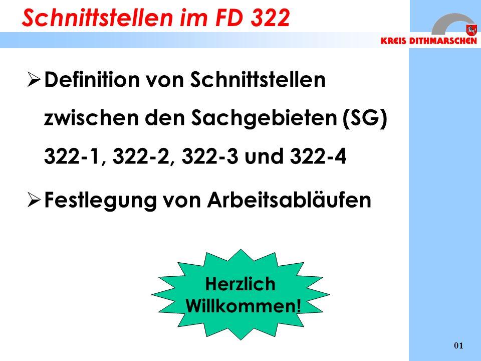 Schnittstellen im FD 322 Definition von Schnittstellen zwischen den Sachgebieten (SG) 322-1, 322-2, 322-3 und 322-4 Festlegung von Arbeitsabläufen Herzlich Willkommen .