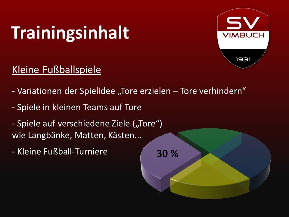 Trainingsinhalt 30 % Kleine Fußballspiele - Variationen der Spielidee Tore erzielen – Tore verhindern - Spiele in kleinen Teams auf Tore - Spiele auf
