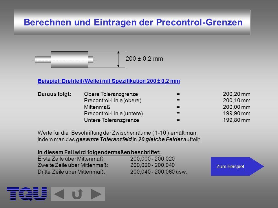 Beispiel: Drehteil (Welle) mit Spezifikation 200 ± 0,2 mm Daraus folgt:Obere Toleranzgrenze = 200,20 mm Precontrol-Linie (obere)=200,10 mm Mittenmaß =