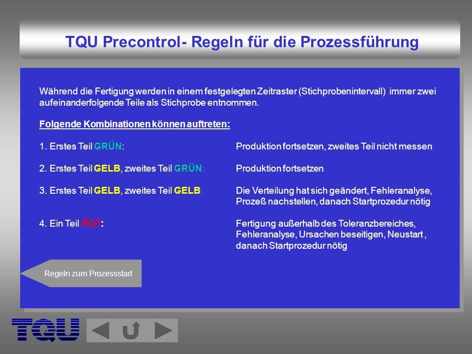 TQU Precontrol- Regeln für die Prozessführung Während die Fertigung werden in einem festgelegten Zeitraster (Stichprobenintervall) immer zwei aufeinan