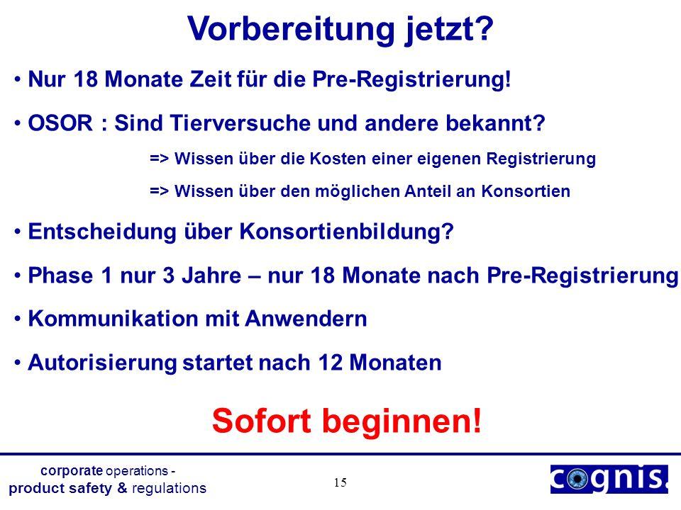 corporate operations - product safety & regulations 15 Vorbereitung jetzt? Nur 18 Monate Zeit für die Pre-Registrierung! OSOR : Sind Tierversuche und