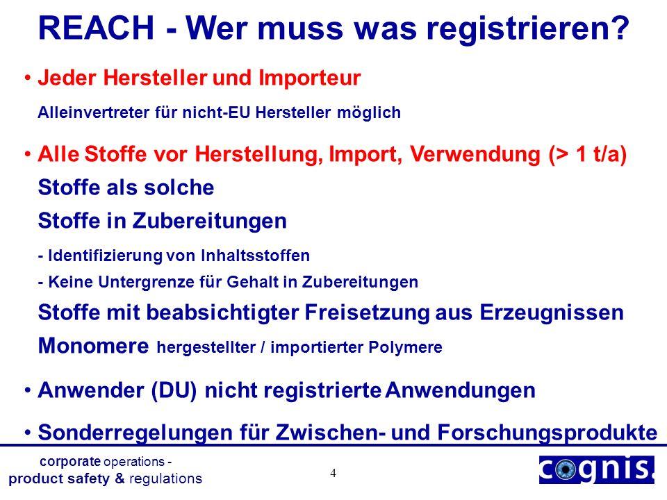 corporate operations - product safety & regulations 4 REACH - Wer muss was registrieren? Jeder Hersteller und Importeur Alleinvertreter für nicht-EU H