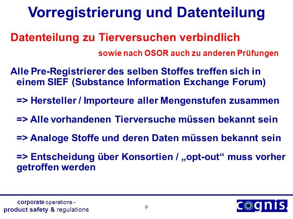 corporate operations - product safety & regulations 9 Vorregistrierung und Datenteilung Datenteilung zu Tierversuchen verbindlich sowie nach OSOR auch