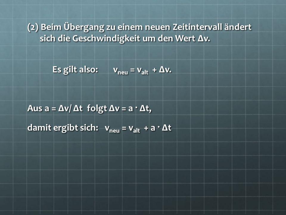 (2) Beim Übergang zu einem neuen Zeitintervall ändert sich die Geschwindigkeit um den Wert Δv. Es gilt also: v neu = v alt + Δv. Es gilt also: v neu =