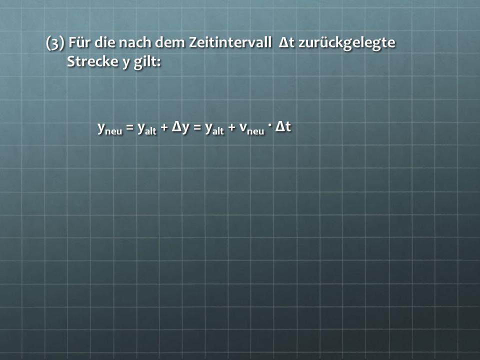 (3) Für die nach dem Zeitintervall Δt zurückgelegte Strecke y gilt: y neu = y alt + Δy = y alt + v neu · Δt y neu = y alt + Δy = y alt + v neu · Δt