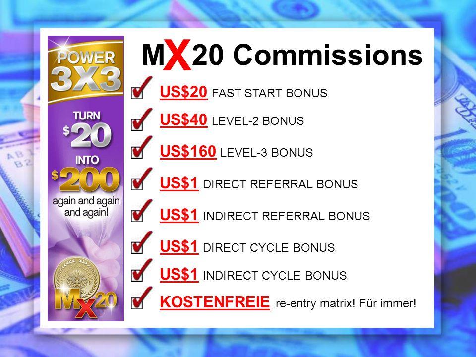 Wähle aus 5 MX online Business Programmen MX20   MXF   MX1   MX3   MX7 MX20 hat die geringste Einstiegsgebühr von einmalig US$20 .