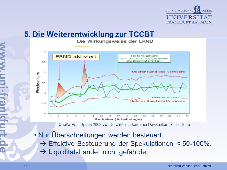 Hier wird Wissen Wirklichkeit 11 5. Die Weiterentwicklung zur TCCBT Nur Überschreitungen werden besteuert. Effektive Besteuerung der Spekulationen < 5