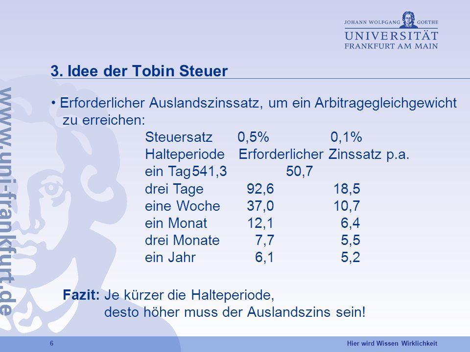 Hier wird Wissen Wirklichkeit 6 3. Idee der Tobin Steuer Fazit: Je kürzer die Halteperiode, desto höher muss der Auslandszins sein! Erforderlicher Aus