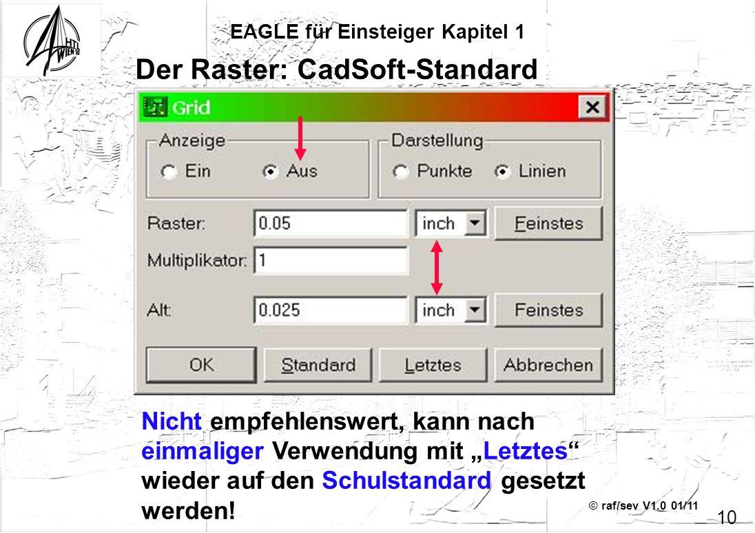 © raf/sev V1.0 01/11 EAGLE für Einsteiger Kapitel 1 10 Der Raster: CadSoft-Standard Nicht empfehlenswert, kann nach einmaliger Verwendung mit Letztes