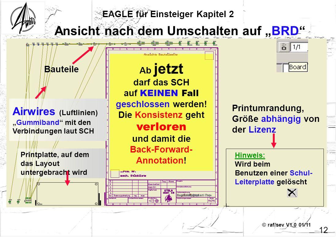 © raf/sev V1.0 01/11 EAGLE für Einsteiger Kapitel 2 12 Ansicht nach dem Umschalten auf BRD Printumrandung, Größe abhängig von der Lizenz Airwires (Luf