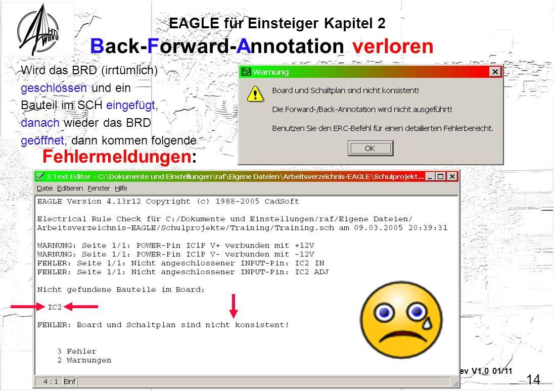 © raf/sev V1.0 01/11 EAGLE für Einsteiger Kapitel 2 14 Back-Forward-Annotation verloren Wird das BRD (irrtümlich) geschlossen und ein Bauteil im SCH e