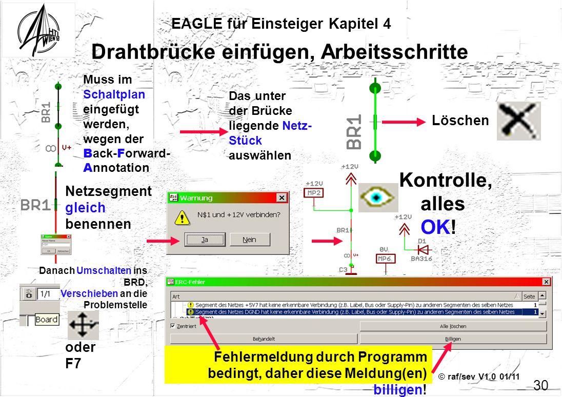 © raf/sev V1.0 01/11 EAGLE für Einsteiger Kapitel 4 30 Drahtbrücke einfügen, Arbeitsschritte Muss im Schaltplan eingefügt werden, wegen der B ack- F o