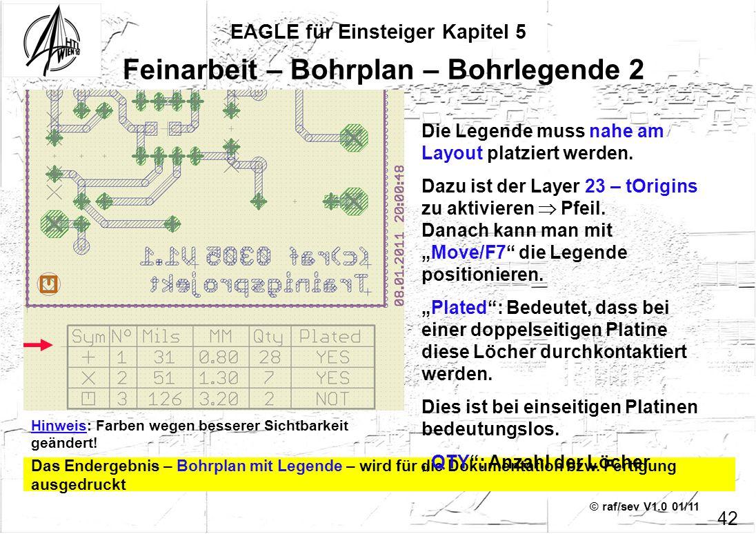 © raf/sev V1.0 01/11 EAGLE für Einsteiger Kapitel 5 42 Feinarbeit – Bohrplan – Bohrlegende 2 Hinweis: Farben wegen besserer Sichtbarkeit geändert! Das
